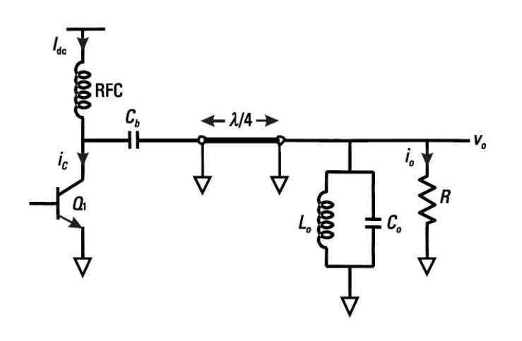 Класс F на 1/4-волновой линии.